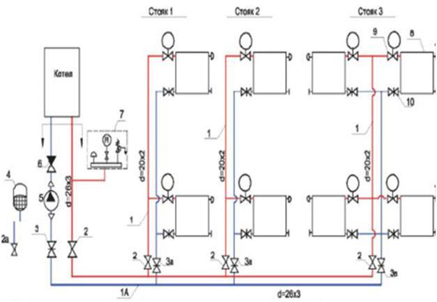 Схема двухконтурной системы отопления Артём. Услуги сантехнические.